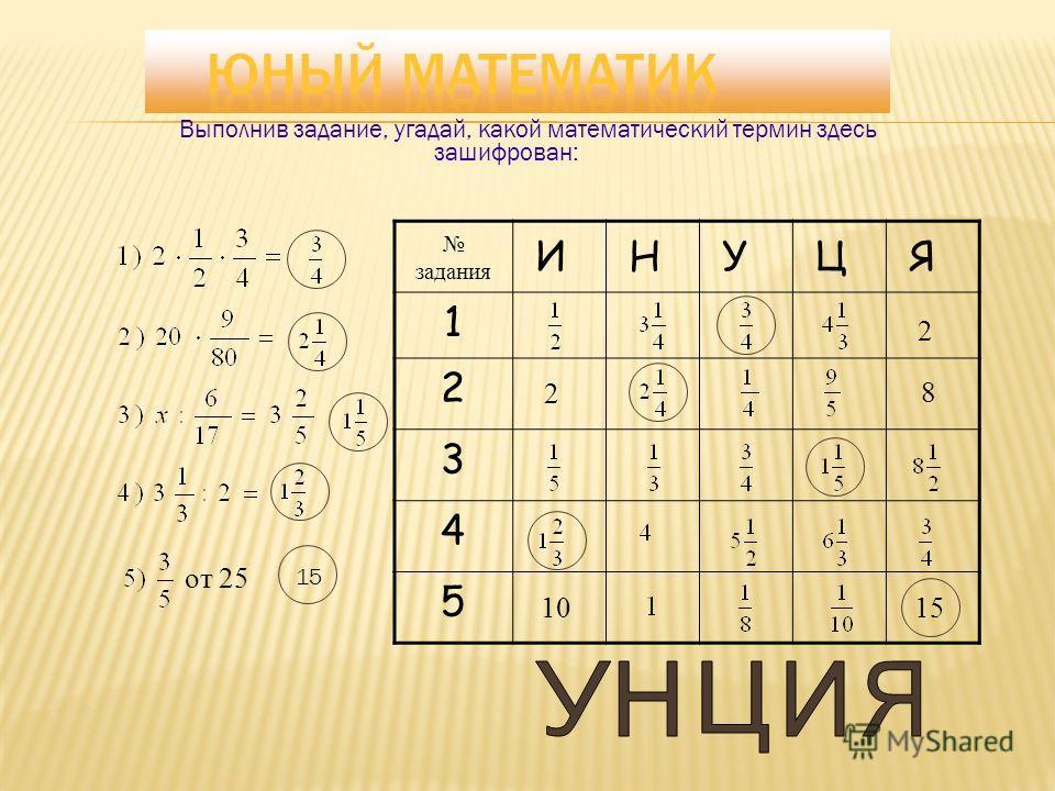 задания И Н У Ц Я 1 2 2 2 8 3 4 5 10 15 Выполнив задание, угадай, какой математический термин здесь зашифрован: от 25 15