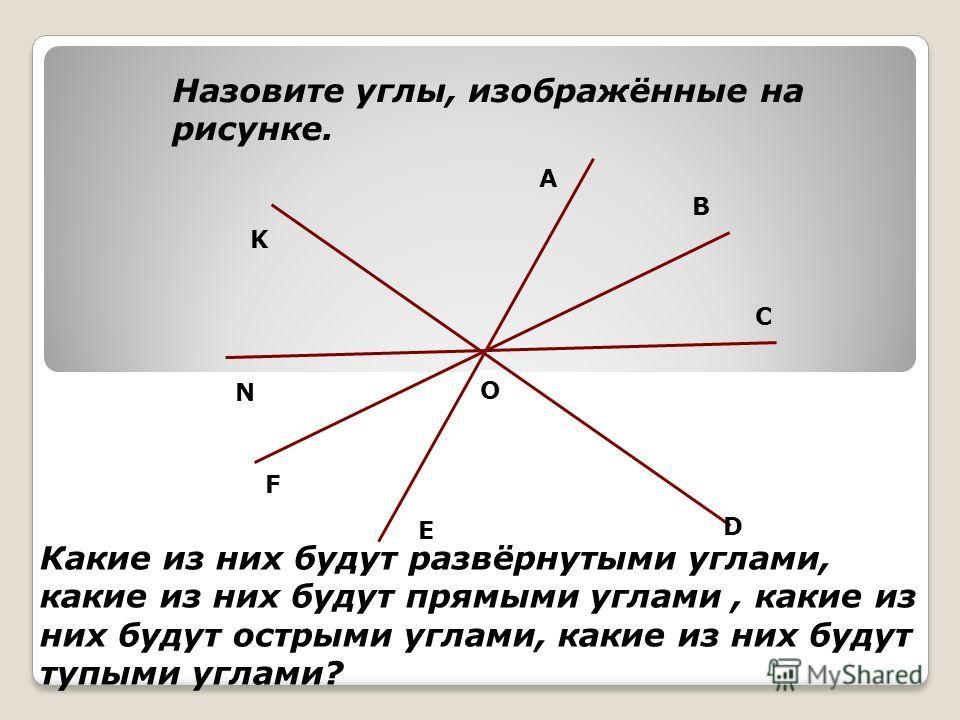 Назовите углы, изображённые на рисунке. Какие из них будут развёрнутыми углами, какие из них будут прямыми углами, какие из них будут острыми углами, какие из них будут тупыми углами? O А С В D E N K F