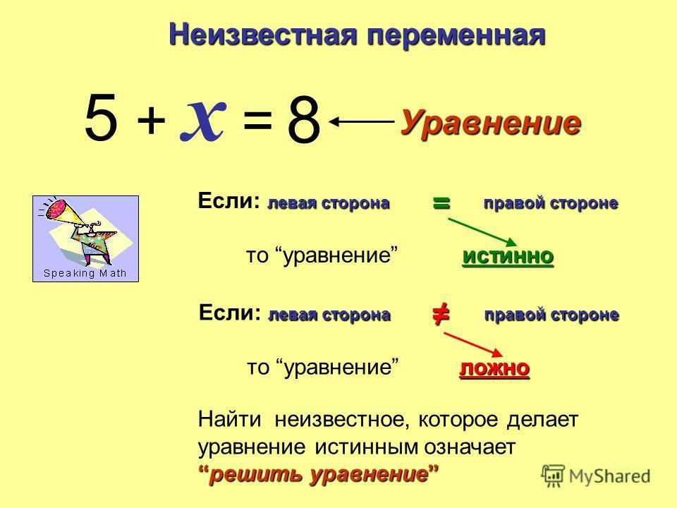 Другой способ использования переменной - как неизвестное значение в алгебраическом у уу уравнении. Неизвестная переменная 5 + x = 8 Уравнение Означает что л лл левая сторона = п равой стороне Неизвестная ЛеваясторонаПраваясторона