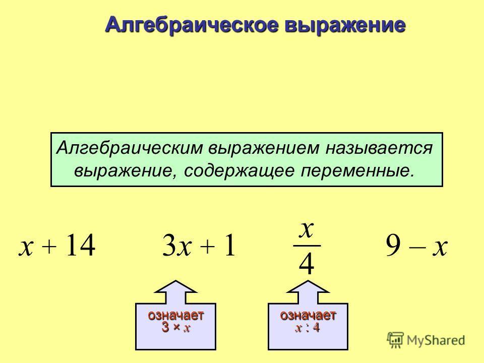 Переменная это … x = 5768910 1520253040501002003001,0002,0003,0004,0005,0001.01.11.21.31.41.52.53.54.55.5 0.010.023.33–1–1–2–2–3–3–4–4–5–5–1.5–2.6–3.7–4.8–5.9–6.0