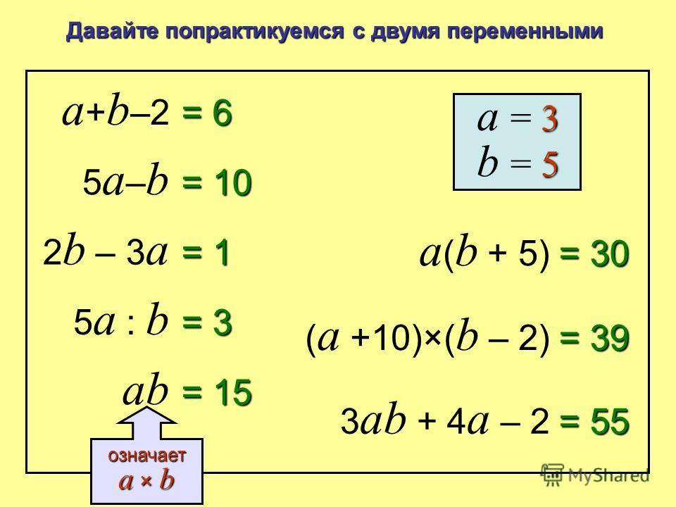 x – 3 = 1 4 x = 4 2 x – 3 = 5 9 x + 3 = 39 10 – 2 x = 2 x + x = 8 x ÷ 2 = 2 2( x + 5) = 18 ( x +10)×( x – 2) = 28 3 x + 4 x – 2 = 26 5x5x = 20 Отлично! Давайте попрактикуемся