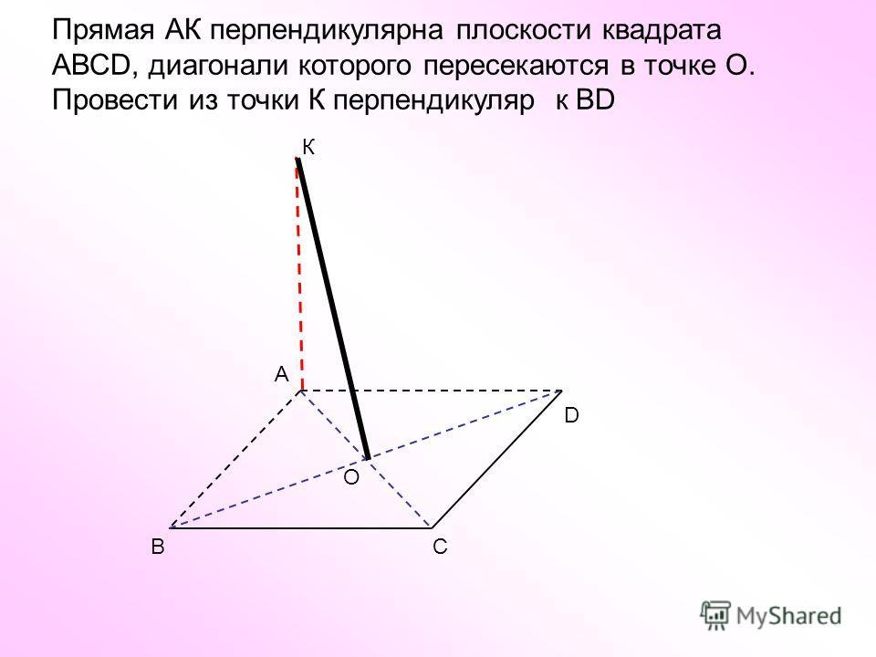С А В D O К Прямая АК перпендикулярна плоскости квадрата АВСD, диагонали которого пересекаются в точке О. Провести из точки К перпендикуляр к ВD