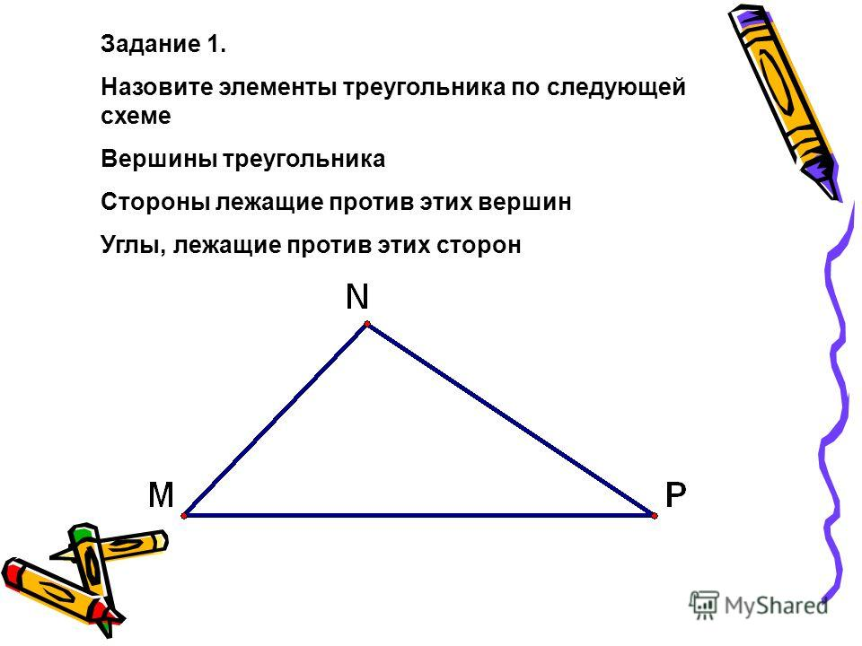 Задание 1. Назовите элементы треугольника по следующей схеме Вершины треугольника Стороны лежащие против этих вершин Углы, лежащие против этих сторон