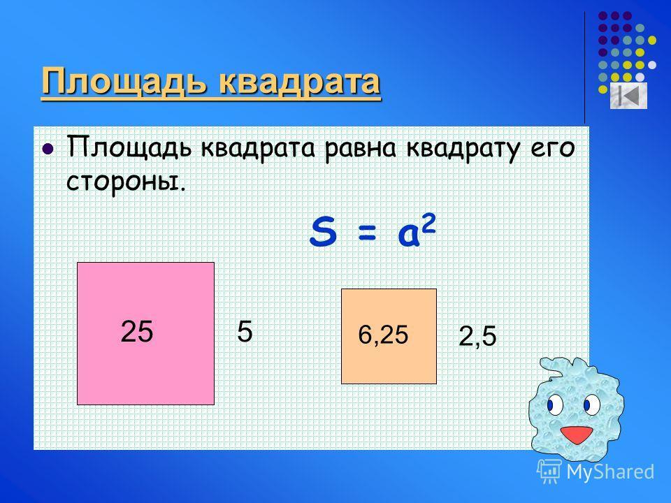 Площадь квадрата Площадь квадрата равна квадрату его стороны. S = a 2 255 6,25 2,5