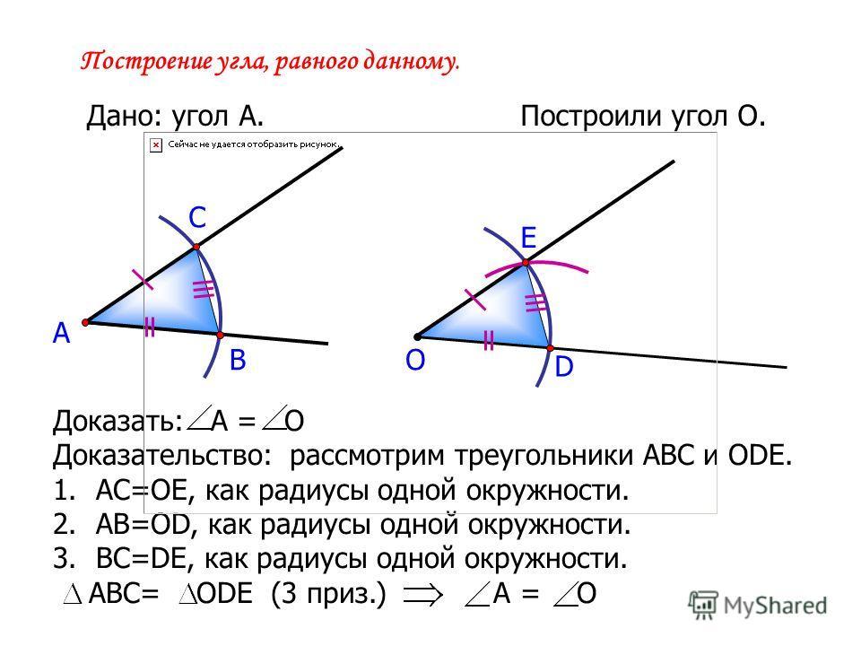 Построение угла, равного данному. Дано: угол А. А Построили угол О. В С О D E Доказать: А = О Доказательство: рассмотрим треугольники АВС и ОDE. 1.АС=ОЕ, как радиусы одной окружности. 2.АВ=ОD, как радиусы одной окружности. 3.ВС=DE, как радиусы одной