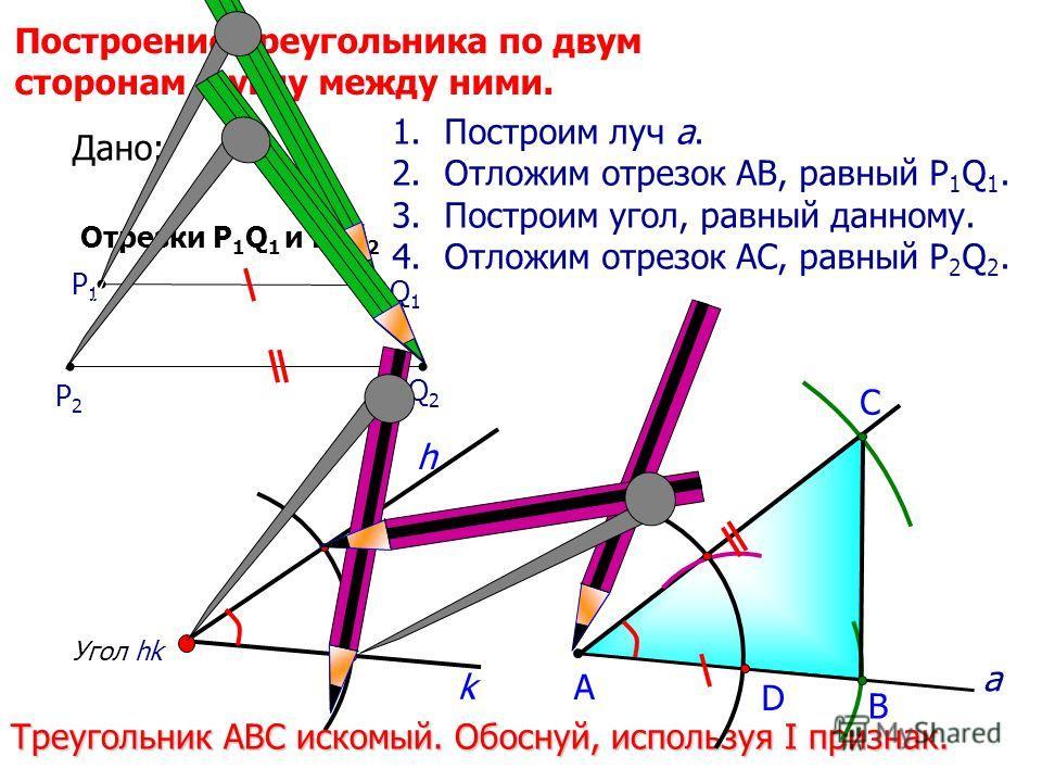 D С Построение треугольника по двум сторонам и углу между ними. Угол hk h 1.Построим луч а. 2.Отложим отрезок АВ, равный P 1 Q 1. 3.Построим угол, равный данному. 4.Отложим отрезок АС, равный P 2 Q 2. В А Треугольник АВС искомый. Обоснуй, используя I
