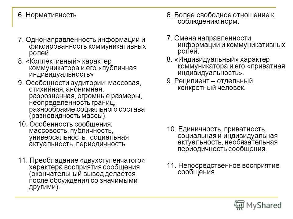 6. Нормативность. 7. Однонаправленность информации и фиксированность коммуникативных ролей. 8. «Коллективный» характер коммуникатора и его «публичная индивидуальность» 9. Особенности аудитории: массовая, стихийная, анонимная, разрозненная, огромные р