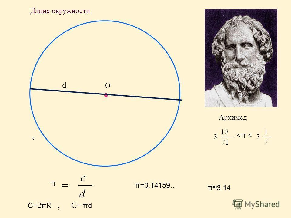 Архимед π π=3,14159…