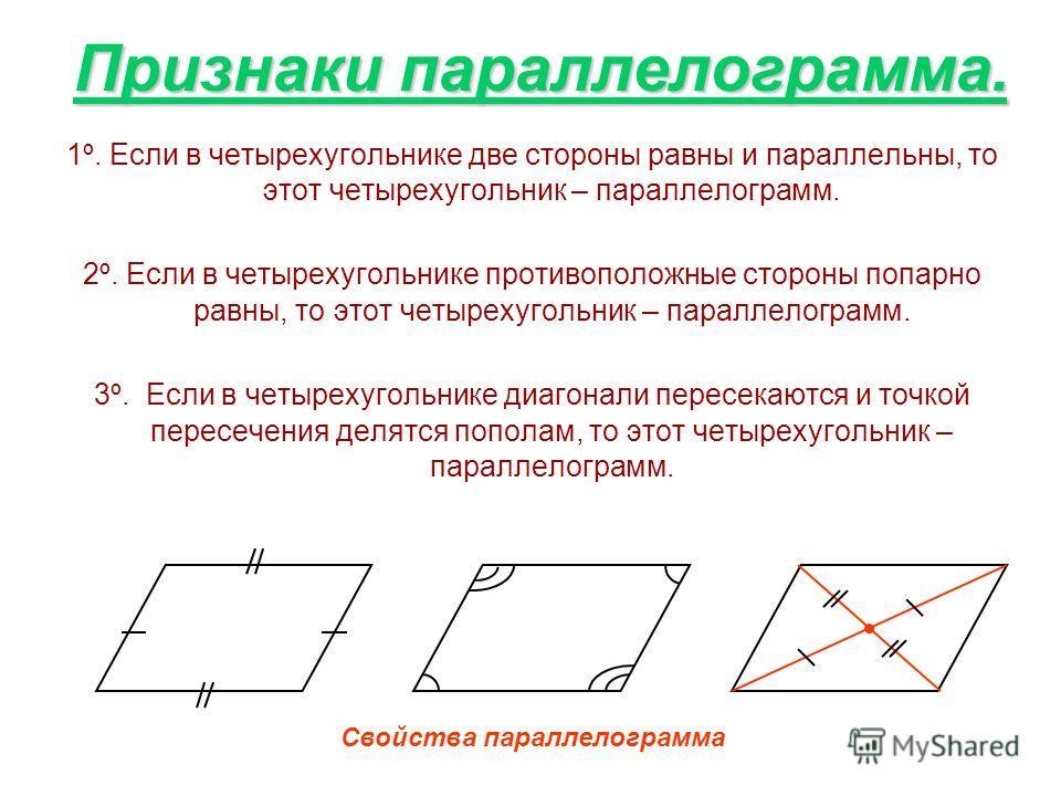 Признаки параллелограмма. 1 º. Если в четырехугольнике две стороны равны и параллельны, то этот четырехугольник – параллелограмм. 2 º. Если в четырехугольнике противоположные стороны попарно равны, то этот четырехугольник – параллелограмм. 3 º. Если