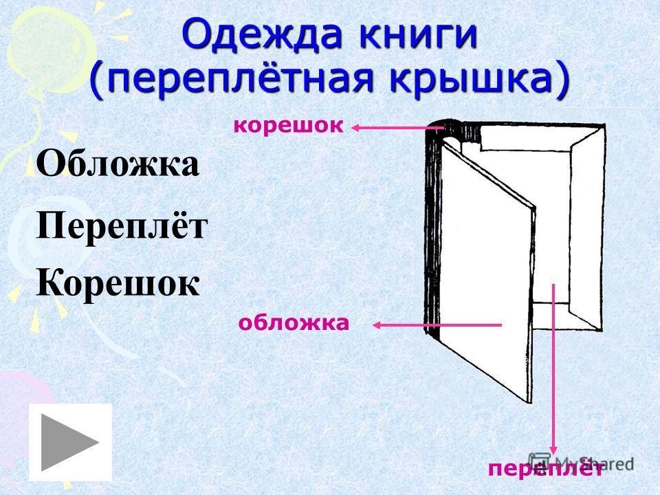 Одежда книги (переплётная крышка) обложка корешок переплёт Обложка Переплёт Корешок