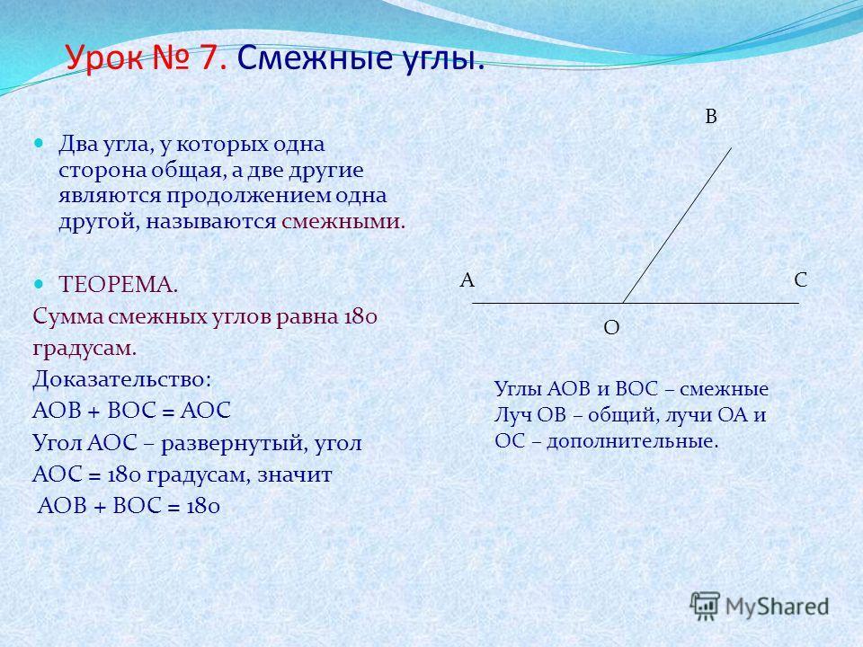 Урок 7. Смежные углы. Два угла, у которых одна сторона общая, а две другие являются продолжением одна другой, называются смежными. ТЕОРЕМА. Сумма смежных углов равна 180 градусам. Доказательство: АОВ + ВОС = АОС Угол АОС – развернутый, угол АОС = 180