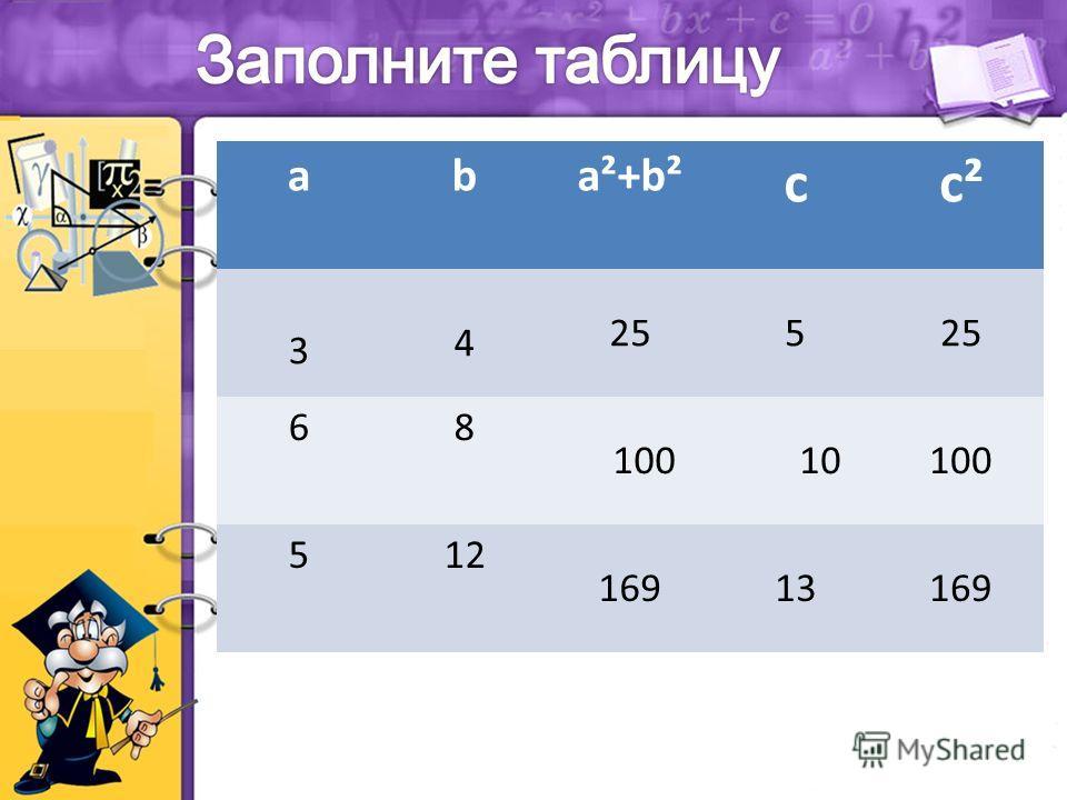 аba²+b² cc² 3 4 255 68 100 10100 512 16913169