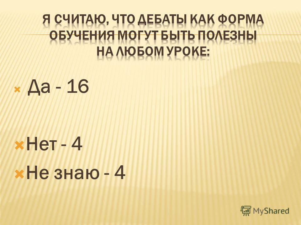 Да - 16 Нет - 4 Не знаю - 4