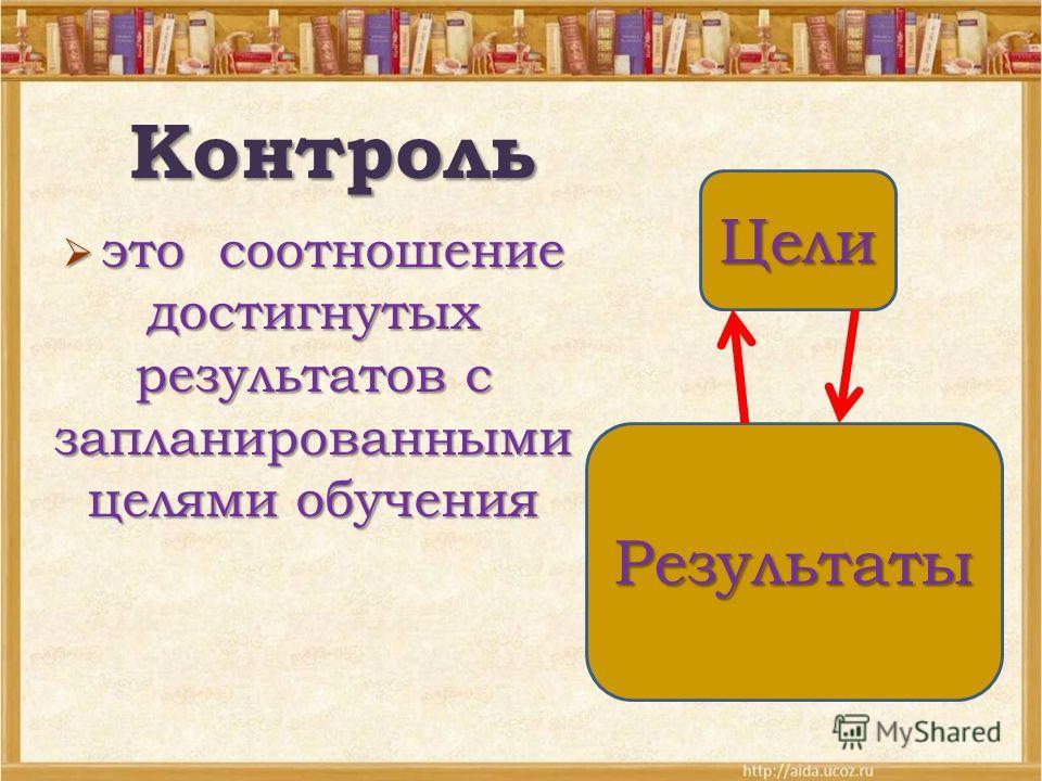 Составной частью процесса обучения является контроль знаний обучающихся