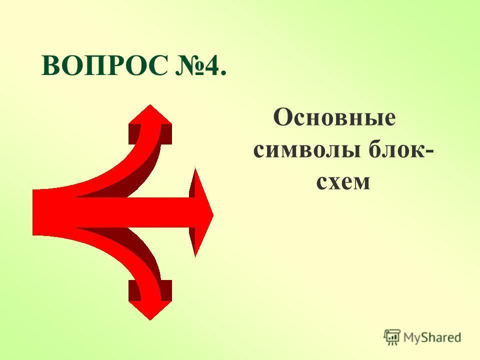 ВОПРОС 4. Основные символы блок- схем