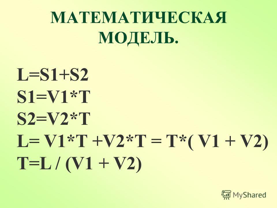 МАТЕМАТИЧЕСКАЯ МОДЕЛЬ. L=S1+S2 S1=V1*T S2=V2*T L= V1*T +V2*T = T*( V1 + V2) T=L / (V1 + V2)