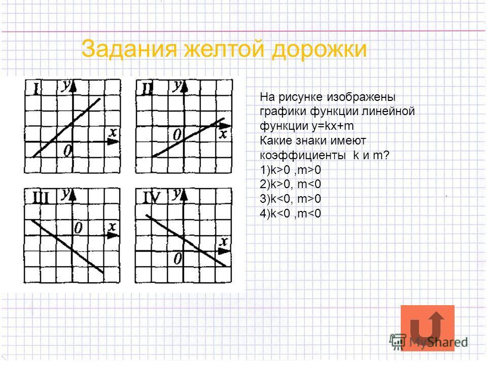 Задания желтой дорожки На рисунке изображены графики функции линейной функции у=kх+m Какие знаки имеют коэффициенты k и m? 1)k>0,m>0 2)k>0, m