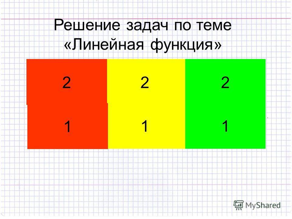 2 1 2 1 2 1 Решение задач по теме «Линейная функция»