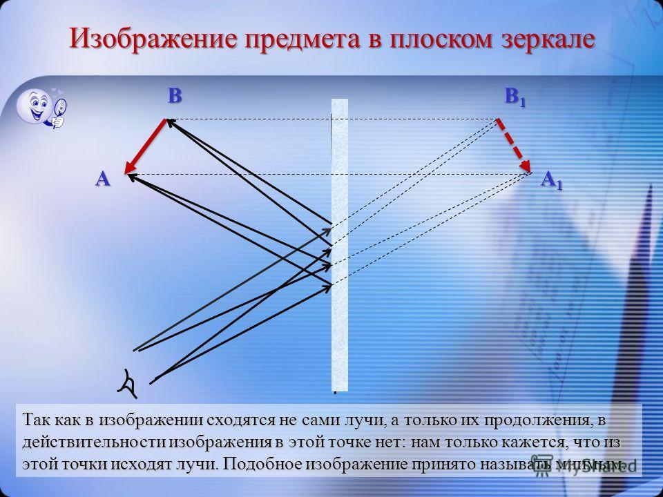 Изображение предмета в плоском зеркале BA B1B1B1B1 A1A1A1A1 Так как в изображении сходятся не сами лучи, а только их продолжения, в действительности изображения в этой точке нет: нам только кажется, что из этой точки исходят лучи. Подобное изображени
