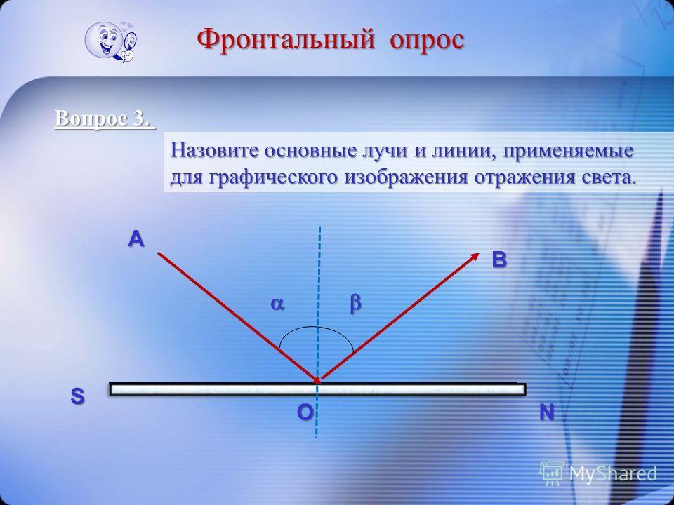Вопрос 3. Назовите основные лучи и линии, применяемые для графического изображения отражения света. S N OAB