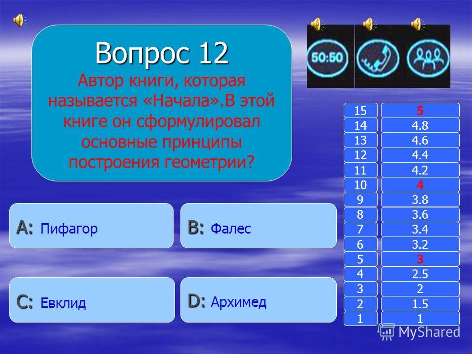 Вопрос 11 Сколько осей симметрии имеет квадрат? B: B: две A: A: одну D: D: четыре C: C: три 11 2 3 4 5 6 7 8 9 10 11 12 13 14 15 1.5 2 2.5 3 3.2 3.4 3.6 3.8 4 4.2 4.4 4.6 4.8 5