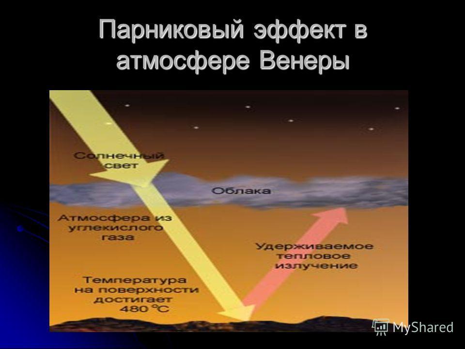 Парниковый эффект в атмосфере Венеры