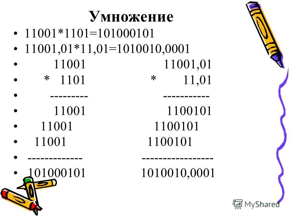 Умножение 11001*1101=101000101 11001,01*11,01=1010010,0001 11001 11001,01 * 1101 * 11,01 --------- ----------- 11001 1100101 ------------- ----------------- 101000101 1010010,0001