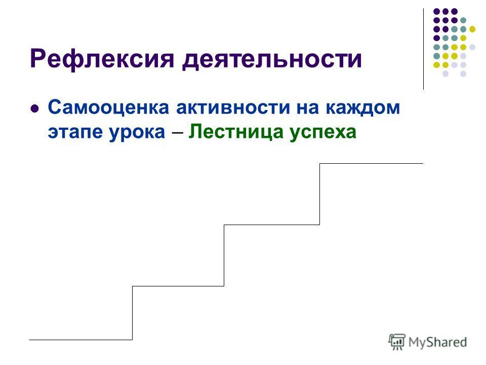 Рефлексия деятельности Самооценка активности на каждом этапе урока – Лестница успеха