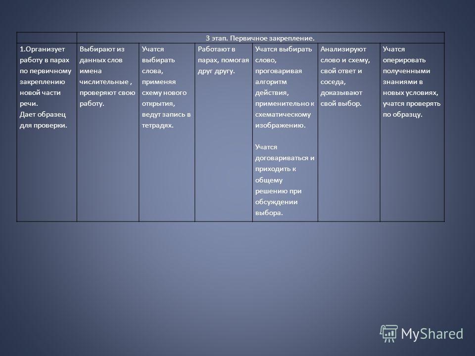 знакомство с задачей конспект урока 1 класс презентация