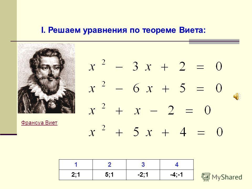 I. Решаем уравнения по теореме Виета: 1234 2;15;1-2;1-4;-1 Франсуа Виет