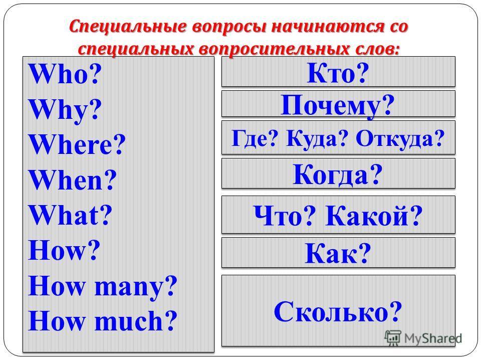 Who? Why? Where? When? What? How? How many? How much? Who? Why? Where? When? What? How? How many? How much? Кто? Почему? Где? Куда? Откуда? Когда? Что? Какой? Как? Сколько? Специальные вопросы начинаются со специальных вопросительных слов :