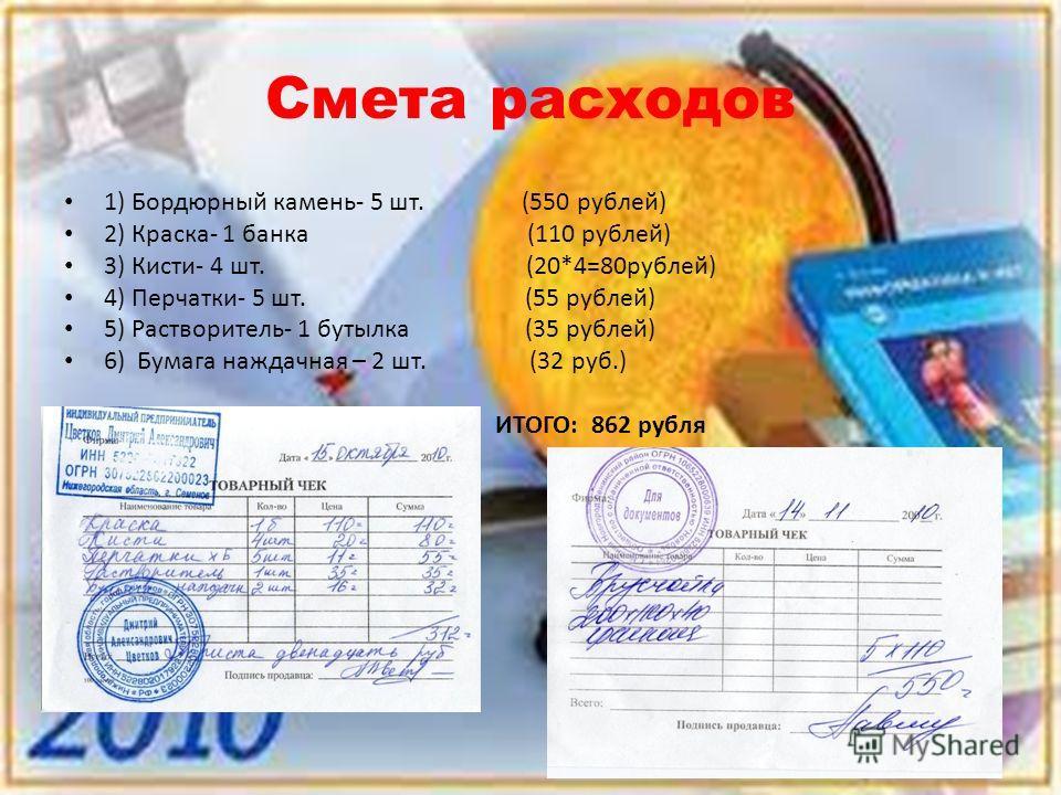 Смета расходов 1) Бордюрный камень- 5 шт. (550 рублей) 2) Краска- 1 банка (110 рублей) 3) Кисти- 4 шт. (20*4=80рублей) 4) Перчатки- 5 шт. (55 рублей) 5) Растворитель- 1 бутылка (35 рублей) 6) Бумага наждачная – 2 шт. (32 руб.) ИТОГО: 862 рубля