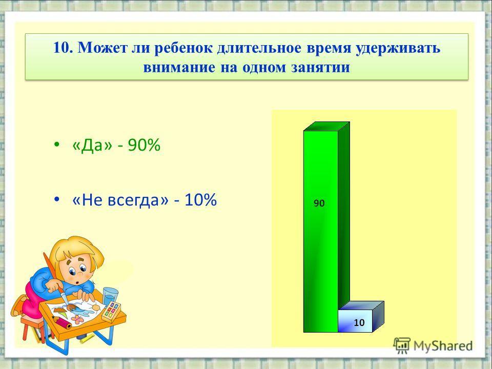 10. Может ли ребенок длительное время удерживать внимание на одном занятии «Да» - 90% «Не всегда» - 10%