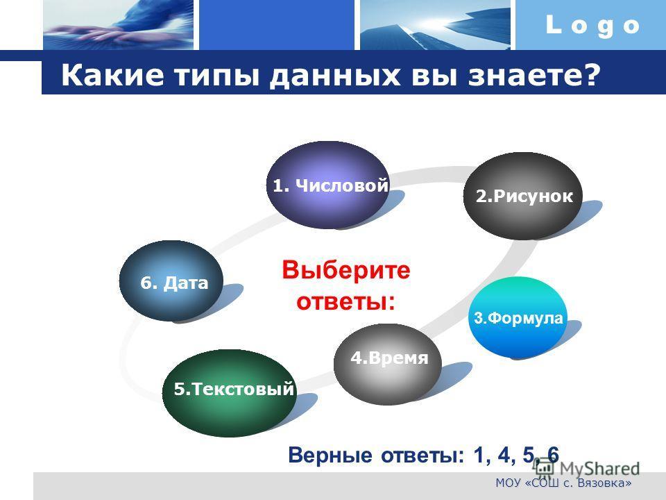 L o g o МОУ «СОШ с. Вязовка» Какие типы данных вы знаете? 6. Дата 1. Числовой 2.Рисунок 4.Время 5.Текстовый Выберите ответы: 3.Формула Верные ответы: 1, 4, 5, 6