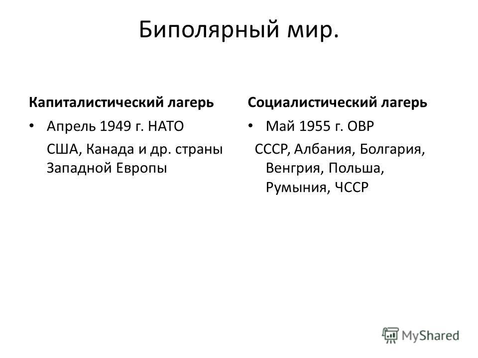 Биполярный мир. Капиталистический лагерь Апрель 1949 г. НАТО США, Канада и др. страны Западной Европы Социалистический лагерь Май 1955 г. ОВР СССР, Албания, Болгария, Венгрия, Польша, Румыния, ЧССР
