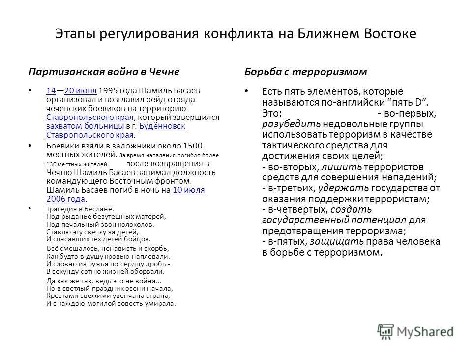 Этапы регулирования конфликта на Ближнем Востоке Партизанская война в Чечне 1420 июня 1995 года Шамиль Басаев организовал и возглавил рейд отряда чеченских боевиков на территорию Ставропольского края, который завершился захватом больницы в г. Будённо