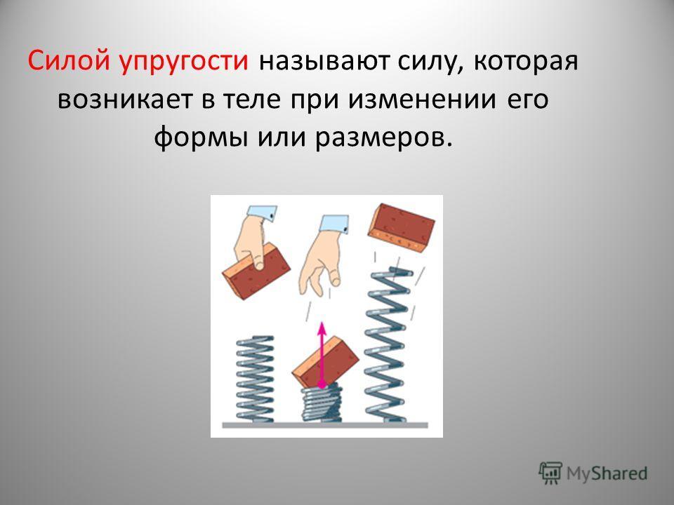 Силой упругости называют силу, которая возникает в теле при изменении его формы или размеров.