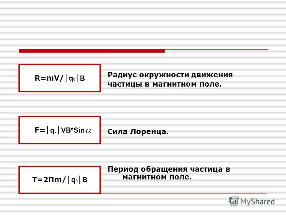 Радиус окружности движения частицы в магнитном поле. Сила Лоренца. Период обращения частица в магнитном поле. R=mV/ q 0 B T=2Пm/ q 0 B F= q 0 VB*Sin