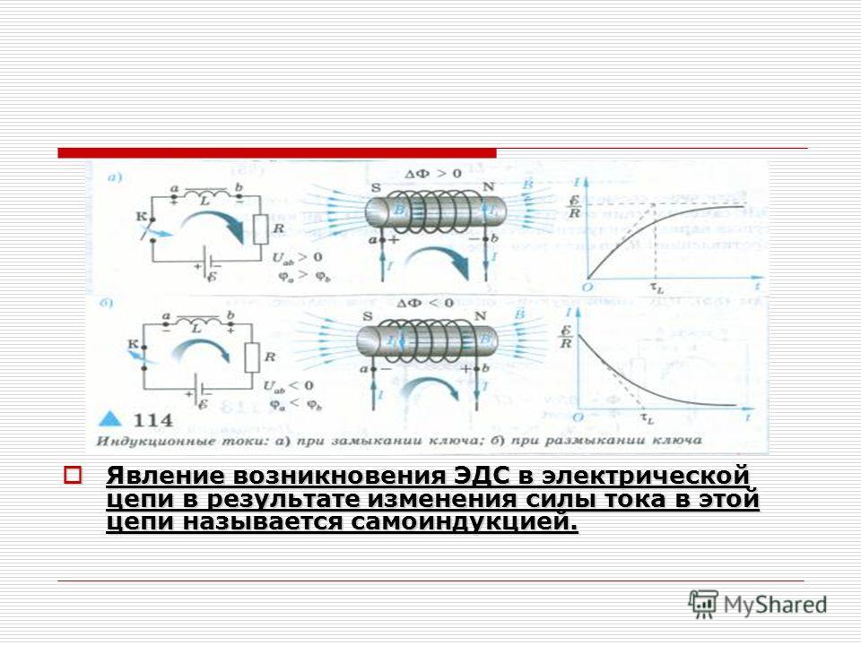 Явление возникновения ЭДС в электрической цепи в результате изменения силы тока в этой цепи называется самоиндукцией. Явление возникновения ЭДС в электрической цепи в результате изменения силы тока в этой цепи называется самоиндукцией.