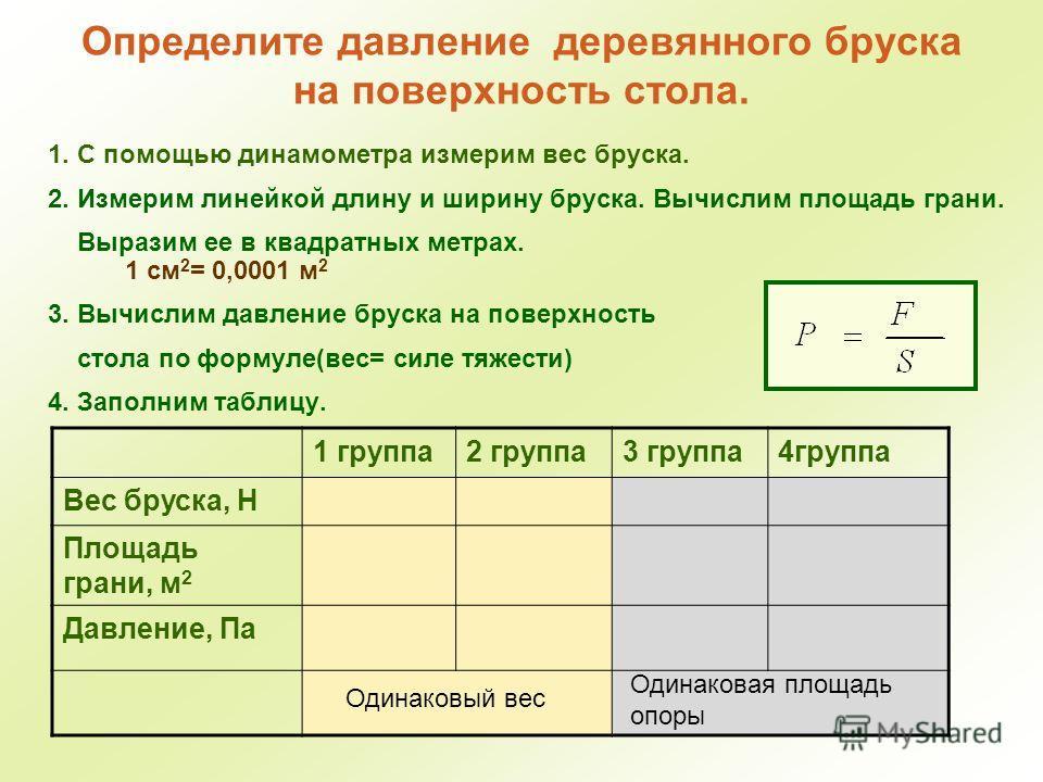 Определите давление деревянного бруска на поверхность стола. 1. С помощью динамометра измерим вес бруска. 2. Измерим линейкой длину и ширину бруска. Вычислим площадь грани. Выразим ее в квадратных метрах. 1 см 2 = 0,0001 м 2 3. Вычислим давление брус