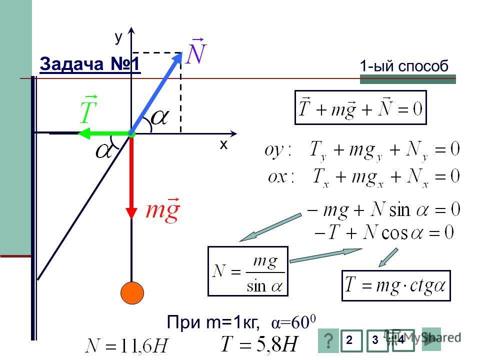 23 4 y х 1-ый способ При m=1кг, α=60 0 Задача 1