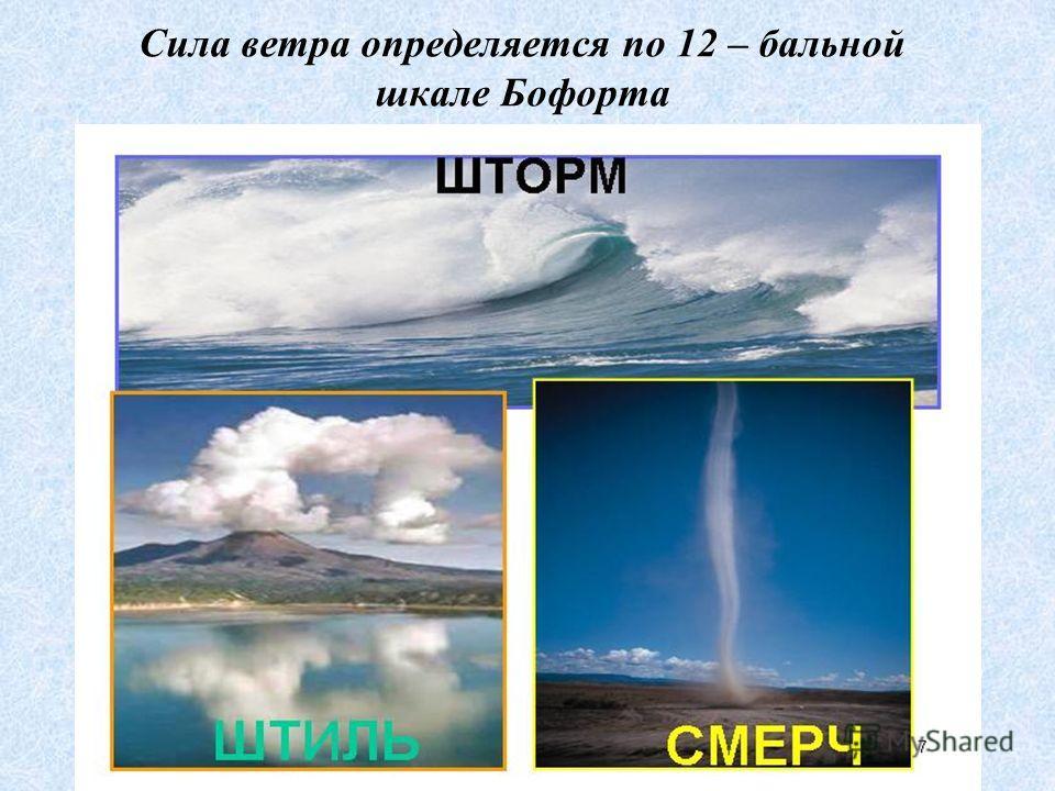 Сила ветра определяется по 12 – бальной шкале Бофорта