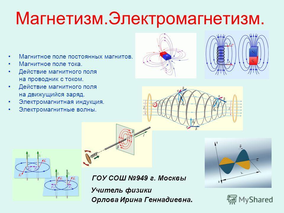 Магнетизм.Электромагнетизм. Магнитное поле постоянных магнитов. Магнитное поле тока. Действие магнитного поля на проводник с током. Действие магнитного поля на движущийся заряд. Электромагнитная индукция. Электромагнитные волны. ГОУ СОШ 949 г. Москвы