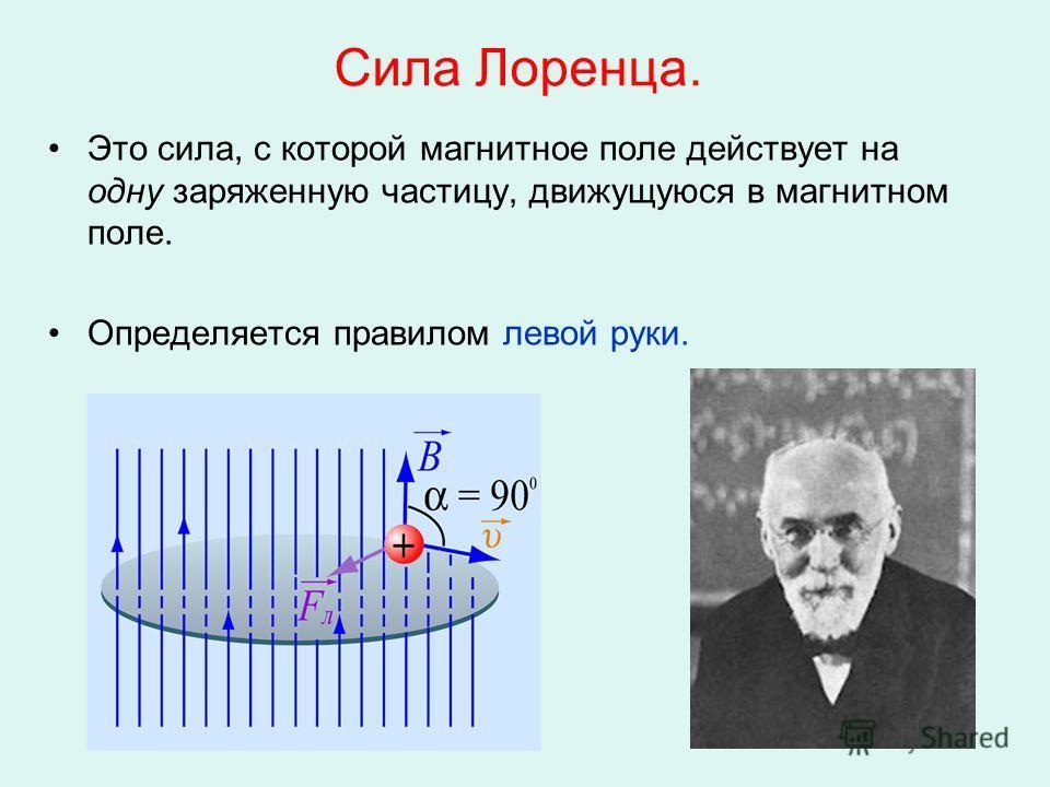 Сила Лоренца. Это сила, с которой магнитное поле действует на одну заряженную частицу, движущуюся в магнитном поле. Определяется правилом левой руки.