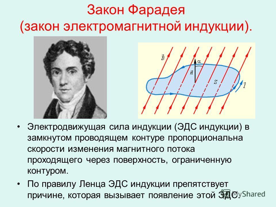 Закон Фарадея (закон электромагнитной индукции). Электродвижущая сила индукции (ЭДС индукции) в замкнутом проводящем контуре пропорциональна скорости изменения магнитного потока проходящего через поверхность, ограниченную контуром. По правилу Ленца Э