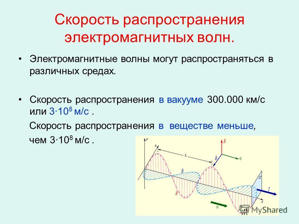 Скорость распространения электромагнитных волн. Электромагнитные волны могут распространяться в различных средах. Скорость распространения в вакууме 300.000 км/с или 3·10 8 м/с. Скорость распространения в веществе меньше, чем 3·10 8 м/с.