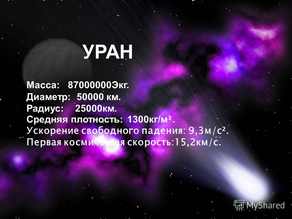 УРАН Масса: 87000000Экг. Диаметр: 50000 км. Радиус: 25000км. Средняя плотность: 1300кг/м ³. Ускорение свободного падения: 9,3м/с². Первая космическая скорость:15,2км/с.