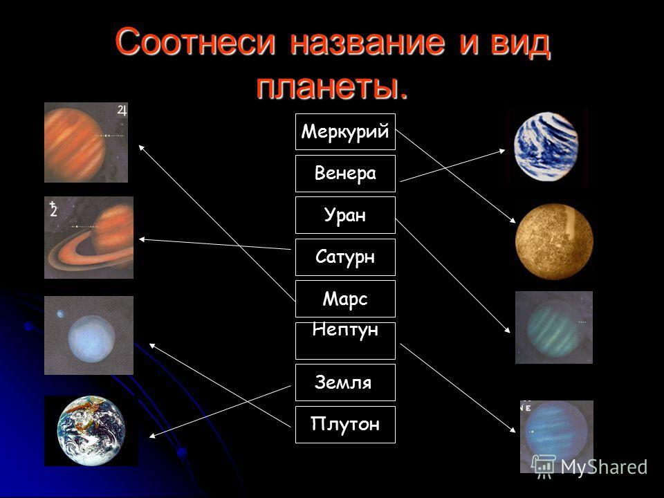 Соотнеси название и вид планеты. Меркурий Венера Уран Сатурн Марс Нептун Земля Плутон