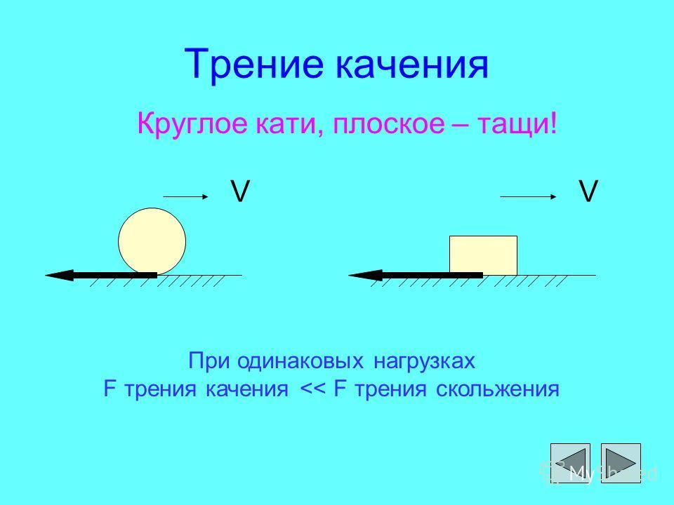 Трение качения Круглое кати, плоское – тащи! VV При одинаковых нагрузках F трения качения