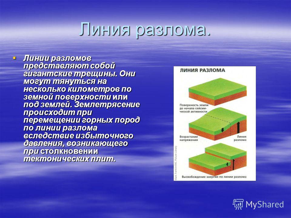 Линия разлома. Линии разломов представляют собой гигантские трещины. Они могут тянуться на несколько километров по земной поверхности или под землей. Землетрясение происходит при перемещении горных пород по линии разлома вследствие избыточного давл